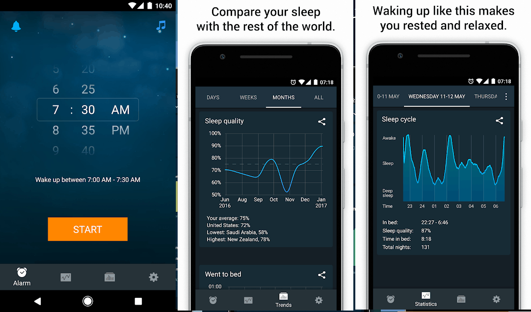 Best alarm applications that would actually wake you up in the morning.
